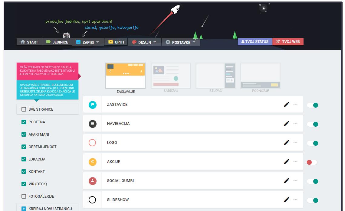 Web stranice za brzo pretraživanje